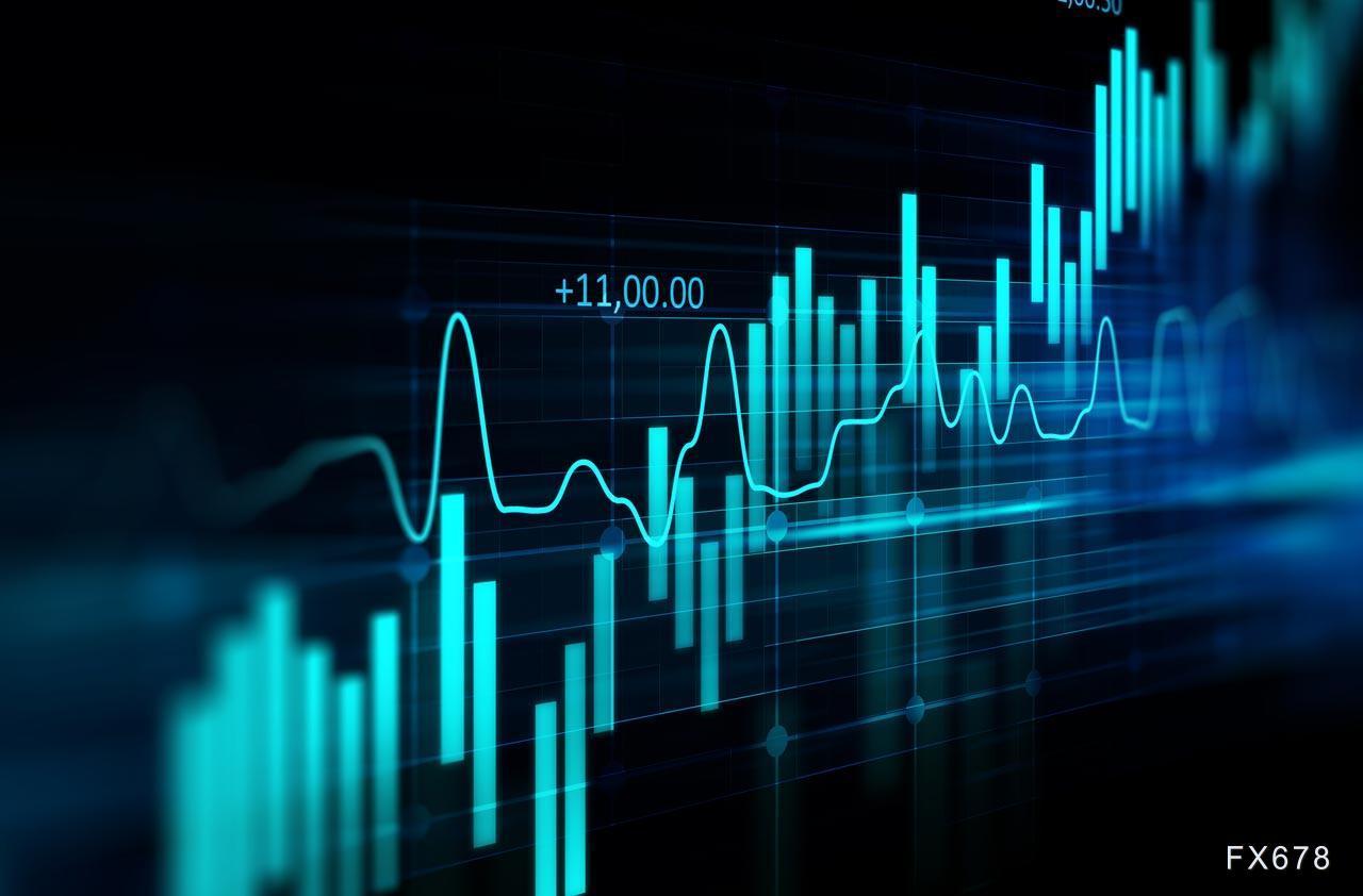 美國債股暴跌,兩大投行判斷美聯儲將出手