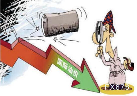 【国际油价】国际油价延续跌势OPEC+会议前多头退却,油价初步见顶!