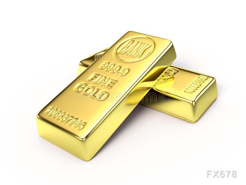 """黄金交易提醒:鲍威尔""""见死不救"""",黄金多头绝望离去,金价下看1670!"""