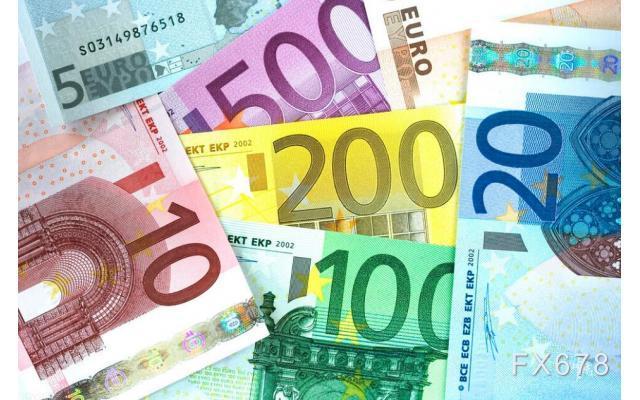 欧元惨跌月至3个半低位,技术上出现破位信号?