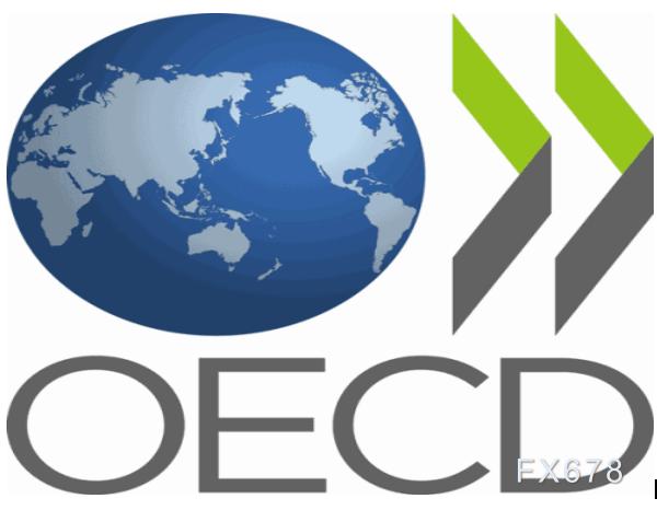 经合组织:2021年全球经济料反弹5.6%,中美各增长7.8%和6.5%