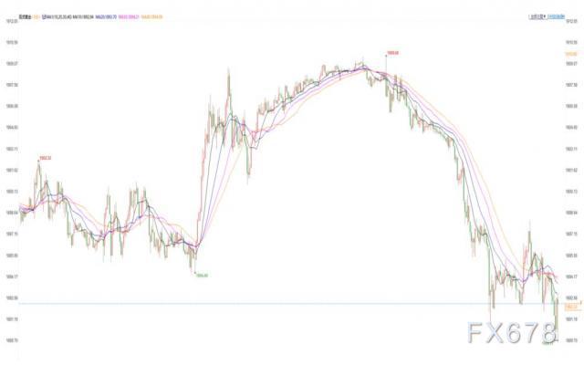 """5月""""小非農""""大幅好於預期,金價短線承壓,美國就業市場延續複蘇"""