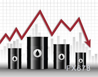 市場出現獲利了結,美油從逾二年高位回落
