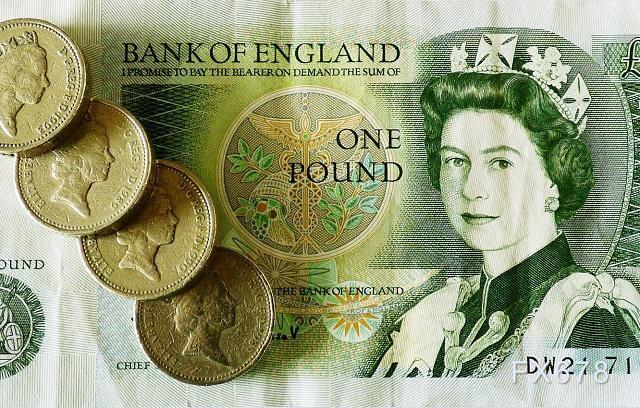 英國料將延遲解封,但英鎊多頭還有底牌未出