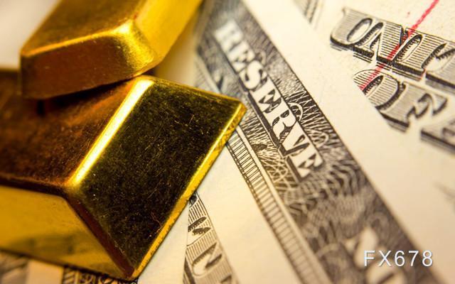 黃金月評:FED政策大變天!金價料創55個月來最大單月跌幅