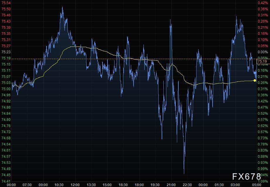 7月3日財經早餐:非農喜憂參半,美元走低黃金升至1790,OPEC+談判延至下周
