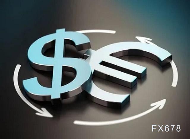 歐元兌美元小幅回升,但技術面線索暗示更大跌幅將至