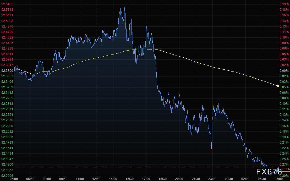 7月10日財經早餐:中國央行降準,美元走低風險資產飆升,黃金連漲三周