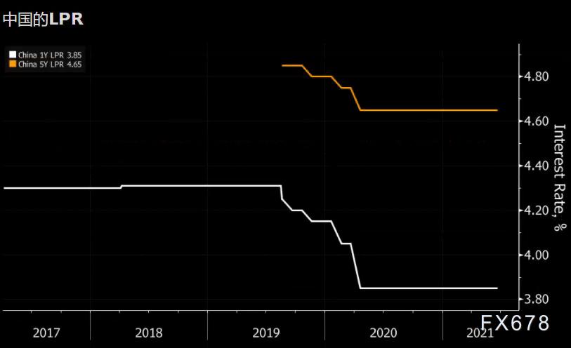 7月19日-23日重磅經濟數據和風險事件前瞻:歐銀決議來襲