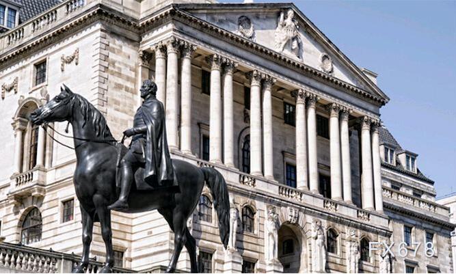 如果縮減貨幣政策,英國央行可能怎麼做?