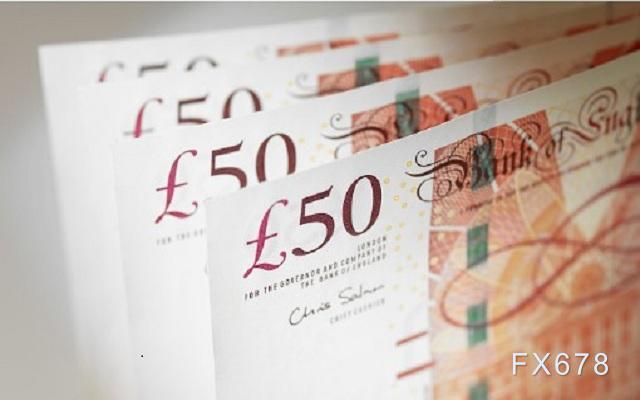 英鎊兌美元走強至逾一周高點