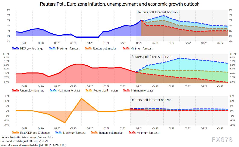 歐銀決議前瞻:料縮減緊急購債規模,但主要購債計劃仍將持續數年
