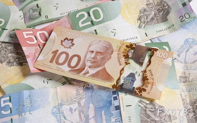 冒險情緒與強勢油價下,美元兌加元跌至三日新低