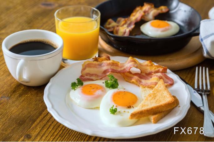 9月13日財經早餐:美聯儲進入噤聲期,聚焦美國CPI報告