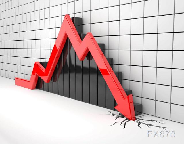 """暴跌!美國股市奏響""""冰與火之歌"""",投行觀點分化"""