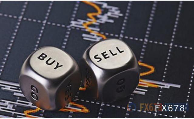 10月21日外匯交易提醒:風險偏好升溫拖累美元下跌,商品貨幣漲幅居前