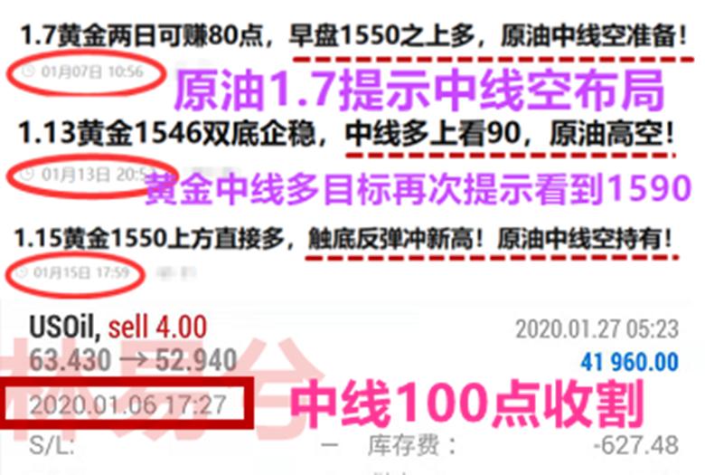 1.27黄金1590开始布局中线空,短线看回调,原油65中空大赚100点!