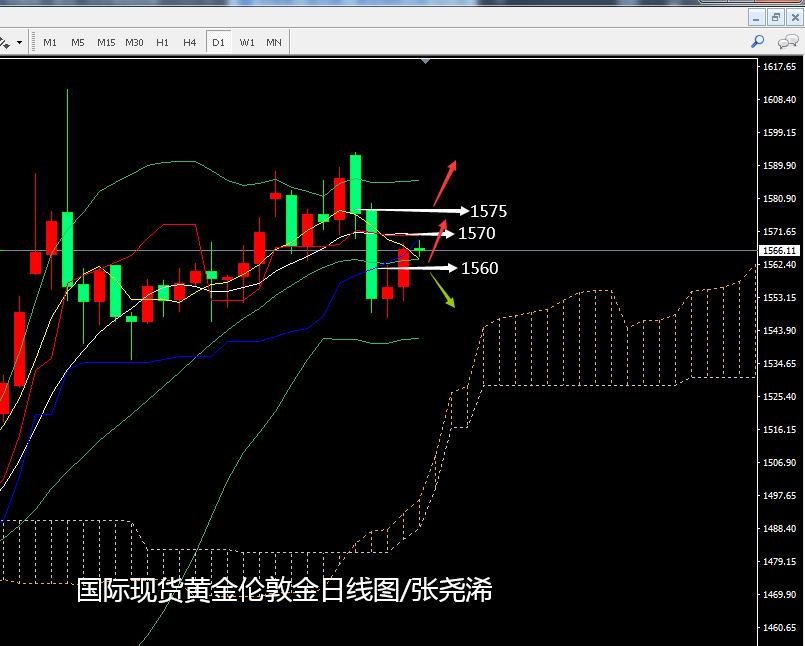 張堯浠:非農預期制壓黃金多頭、買盤支撐強勁仍看續漲