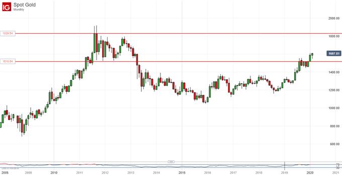 项金茷:黄金靠近逾7年高位,油价续涨关注EIA库存数据