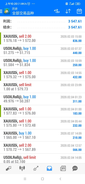 趙博文:金融市場交易方式你知道多少!