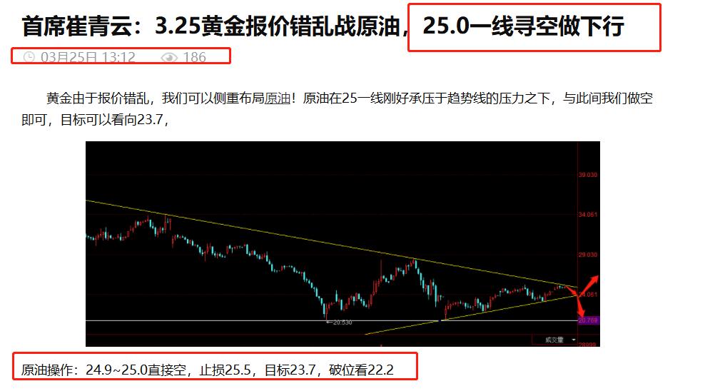 首席崔青云:3.25原油25.0如期下行!黄金波动拉大暗藏机会!