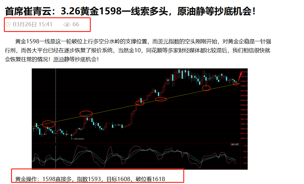 首席崔青云:3.26周四黄金原油全胜而归!完美趋势判断耀全网!