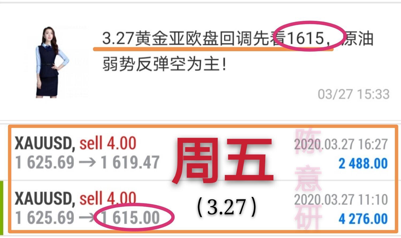 3.29黃金單周10單斬獲116點利潤,無一損單!下周預計金油200點利潤!