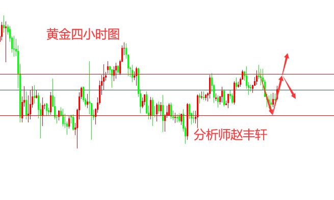 赵丰轩:9.18黄金周尾震荡回撤低多,原油40.3多看涨