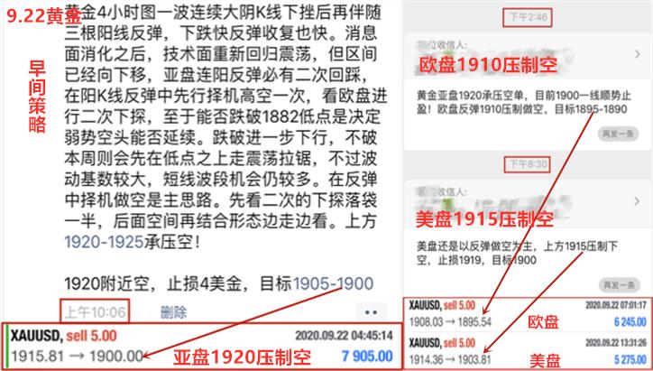 张舒雅:9.24黄金屡创新低,空头回归强势反扑1940!