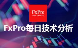 FxPro浦汇- 2020年9月24日欧洲开市前,每日技术分析
