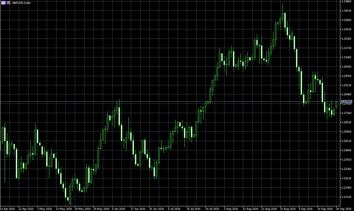 英国央行官员暗示仍可能考虑负利率,警告经济V形复苏面临风险