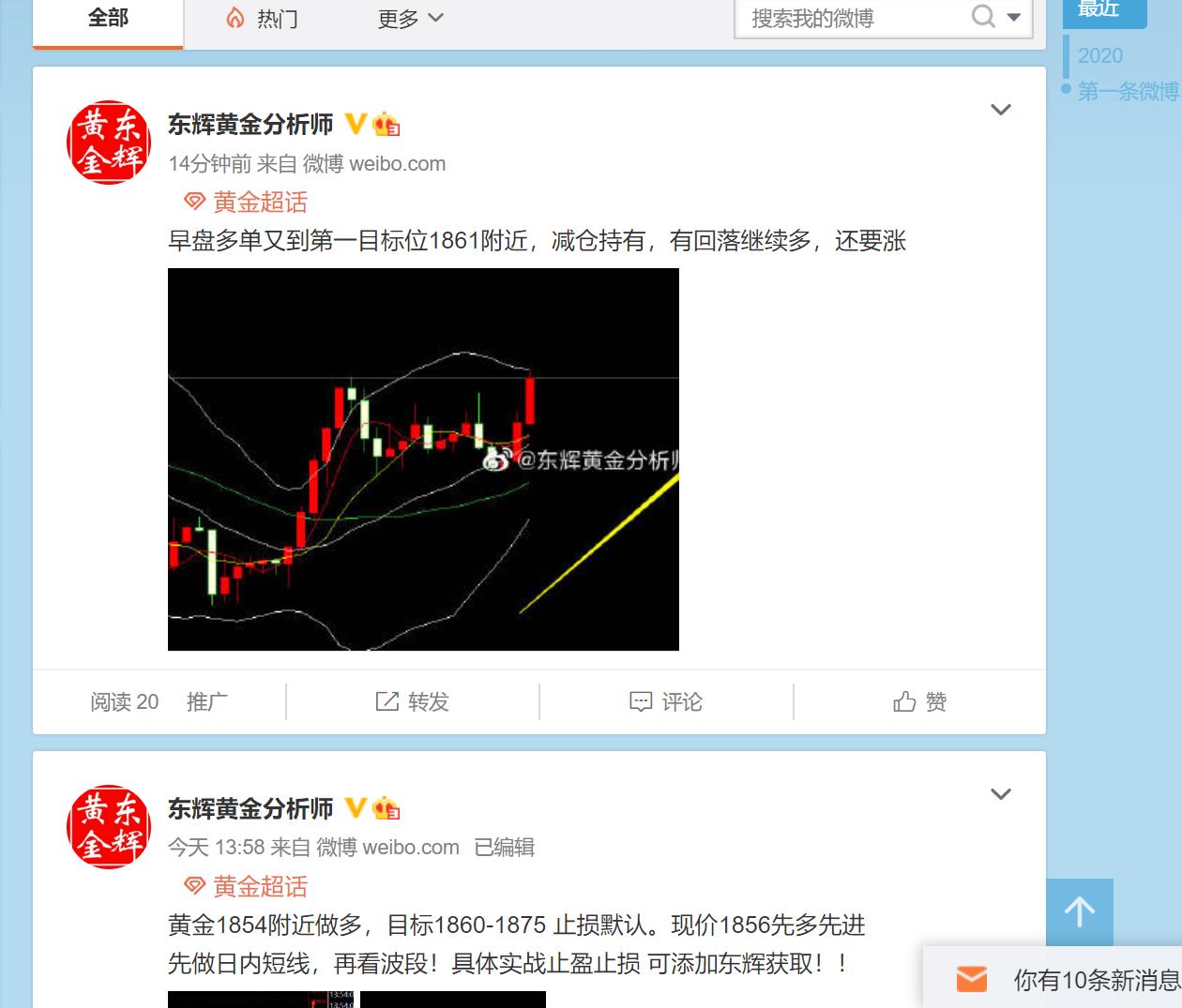 习东辉:黄金现价多单到第一目标!还要涨,有回落继续多!