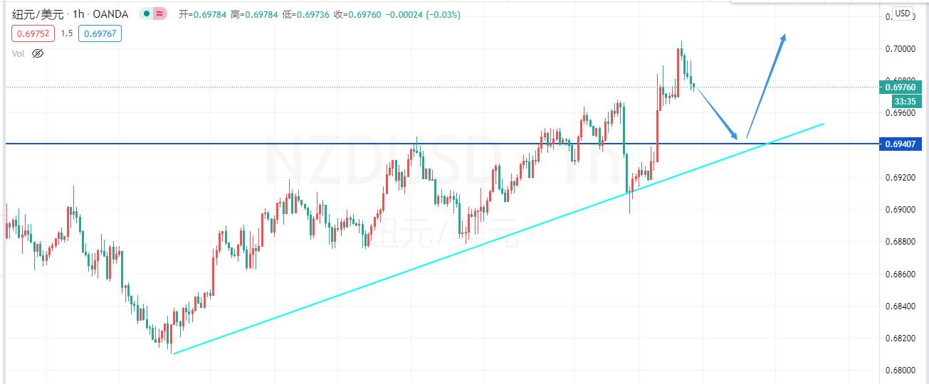张志:美元强势反弹,非美货币调整到来!