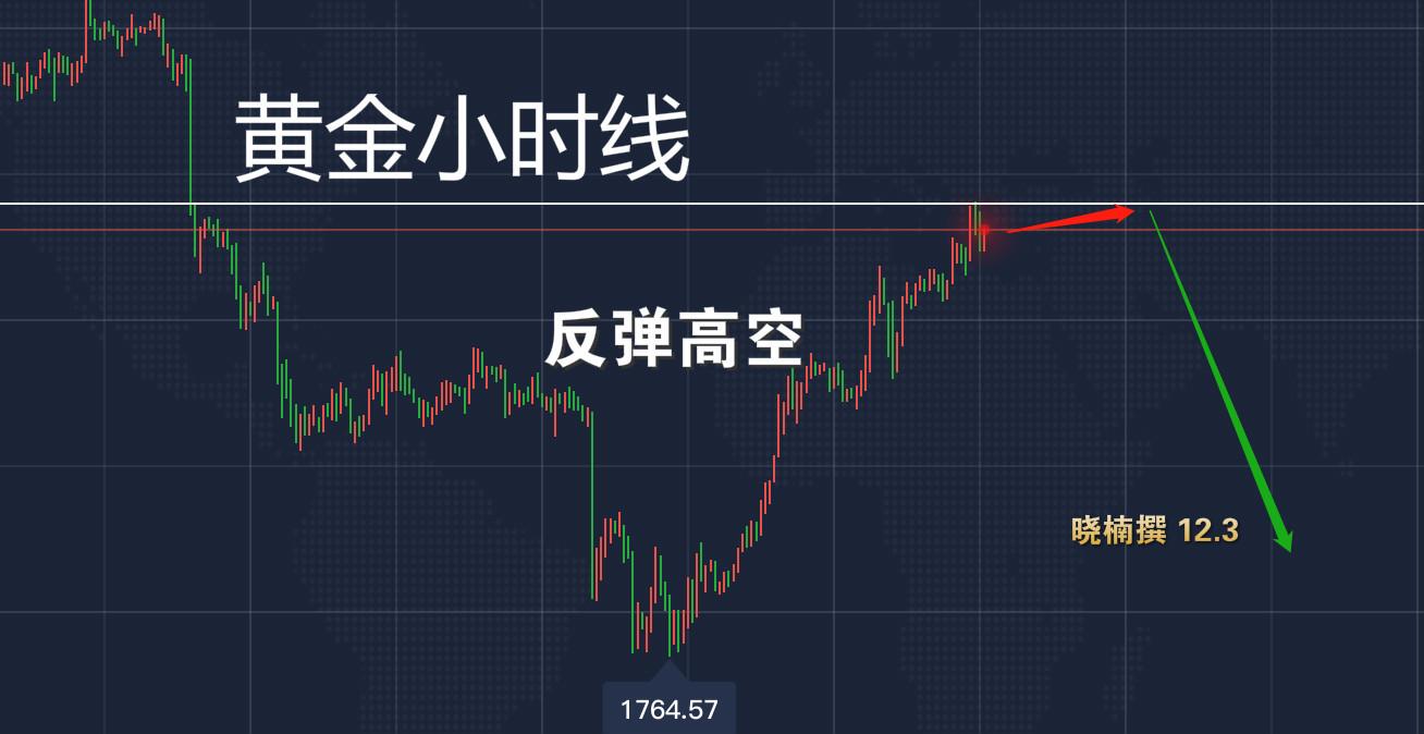 陈晓楠:12.3黄金晚间是涨还是跌?会继续上涨吗?