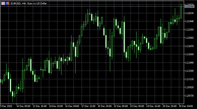 联盛环球投资: 欧元创32个月新高