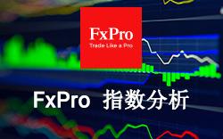 FxPro指数汇评:风险开始凝聚,市场恐有大幅调整