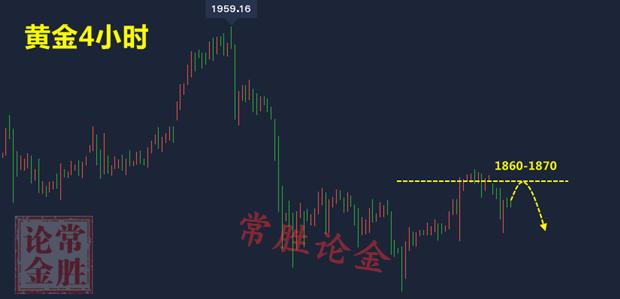 常胜论金:1.25黄金下周初先跌后涨,原油高位看回撤