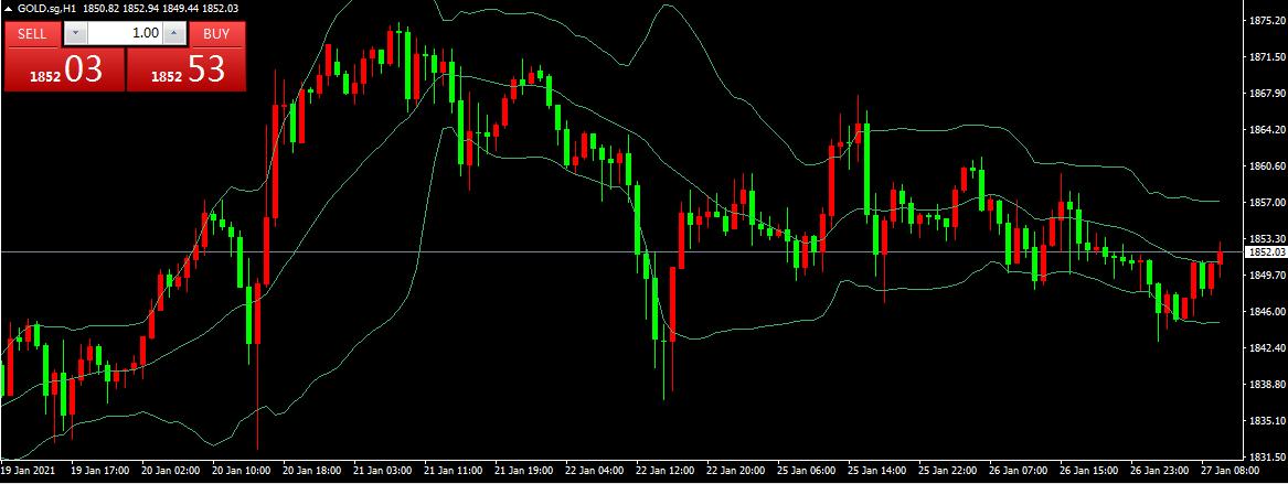 刘政君:1.27黄金依旧是高位看空,原油现价看多