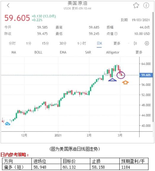 【黄金】美元与美长债息走低,黄金止稳反弹机会
