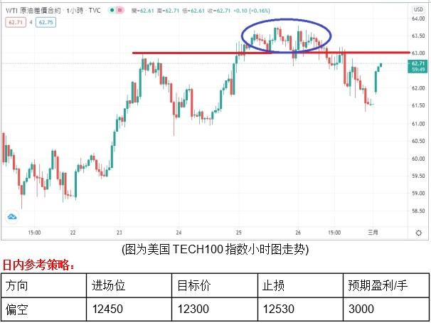 【柏富日评】鲍威尔演说一场空,利空股市