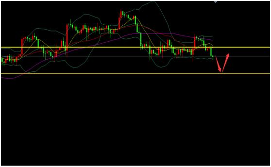 张志邻9.16美联储紧缩预期金价难有起色,原油73一线有望成为顶部